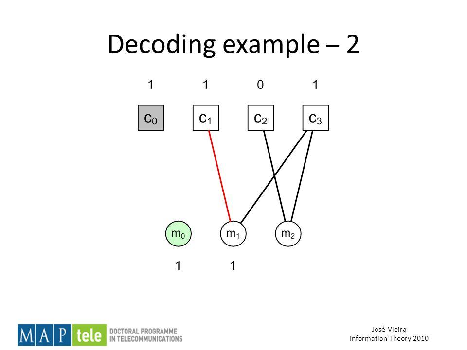 José Vieira Information Theory 2010 Decoding example – 2