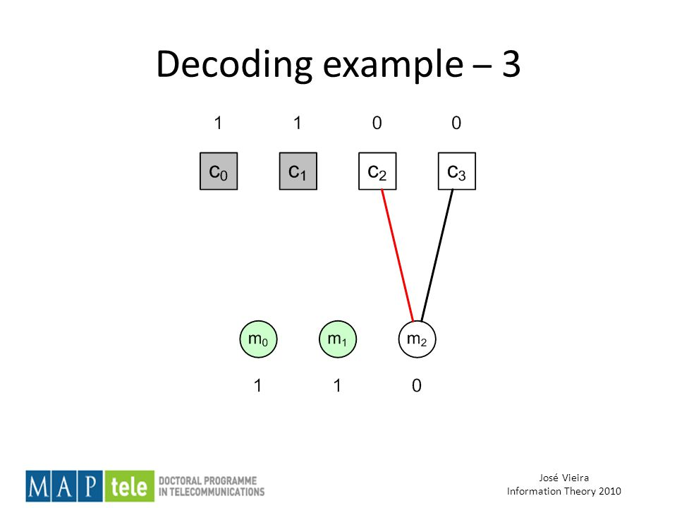 José Vieira Information Theory 2010 Decoding example – 3