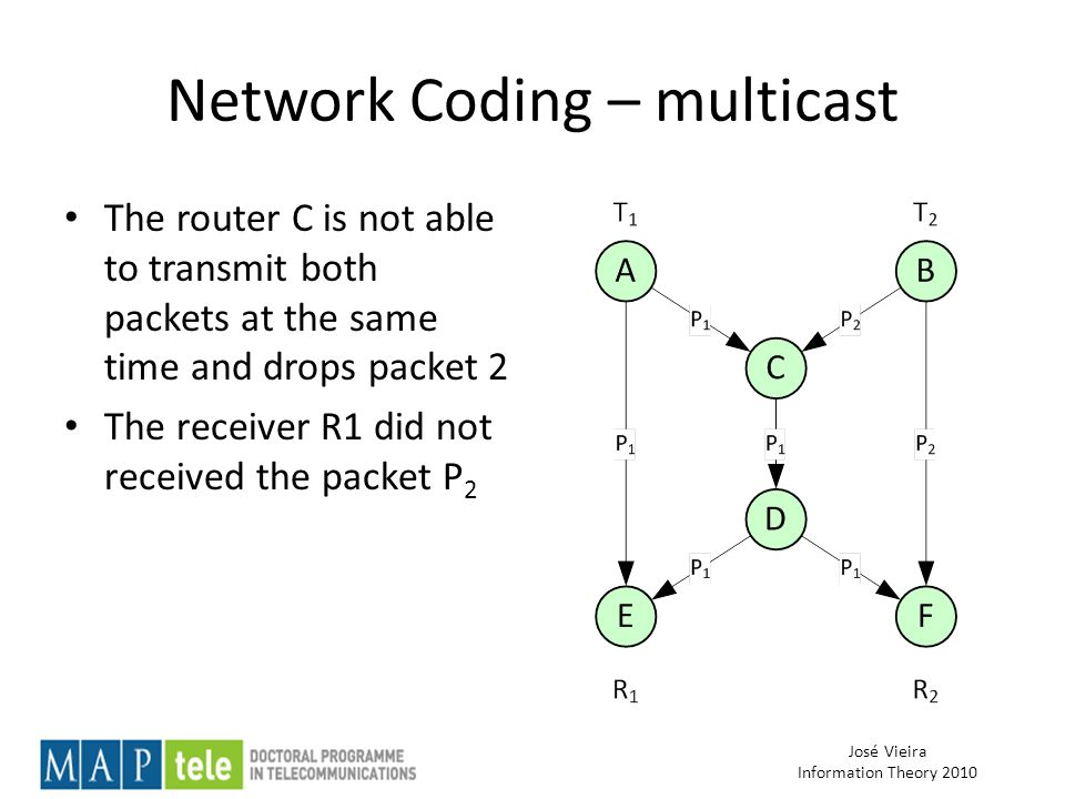 José Vieira Information Theory 2010 Network Coding – multicast The router C is not able to transmit both packets at the same time and drops packet 2 The receiver R1 did not received the packet P 2