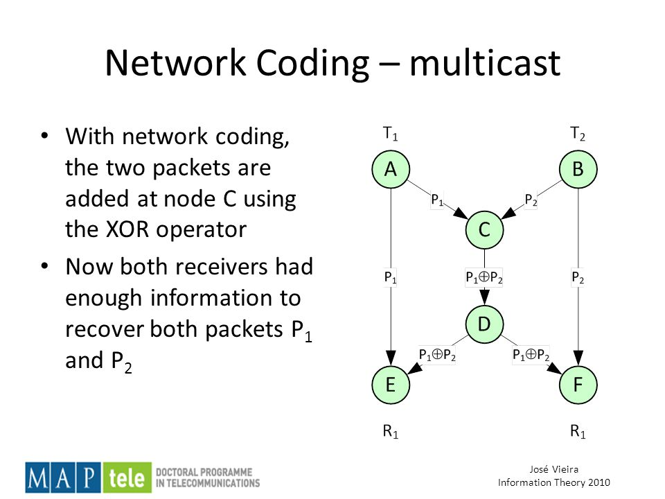 José Vieira Information Theory 2010 Network Coding – multicast With network coding, the two packets are added at node C using the XOR operator Now both receivers had enough information to recover both packets P 1 and P 2