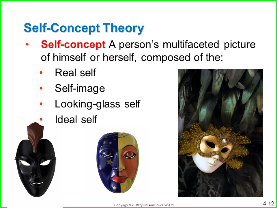 Copyright © 2010 by Nelson Education Ltd. 4-12 Self-Concept Theory Self-concept A person's multifaceted picture of himself or herself, composed of the