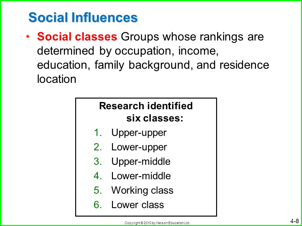 Copyright © 2010 by Nelson Education Ltd. 4-8 Social classes Groups whose rankings are determined by occupation, income, education, family background,
