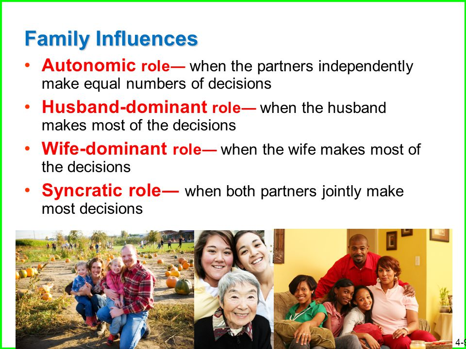 Copyright © 2010 by Nelson Education Ltd. 4-9 Family Influences Autonomic role― when the partners independently make equal numbers of decisions Husban