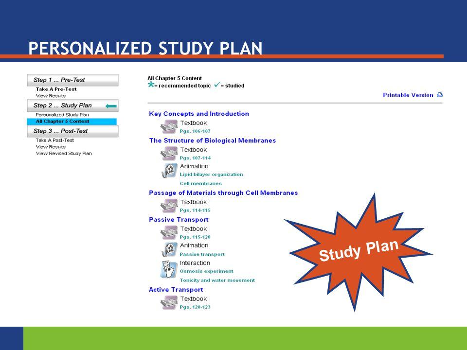 Study Plan PERSONALIZED STUDY PLAN