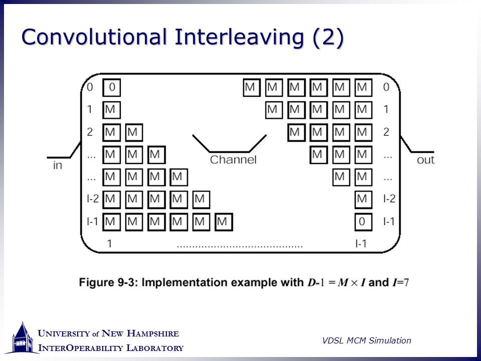 U NIVERSITY of N EW H AMPSHIRE I NTER O PERABILITY L ABORATORY VDSL MCM Simulation Convolutional Interleaving (2)