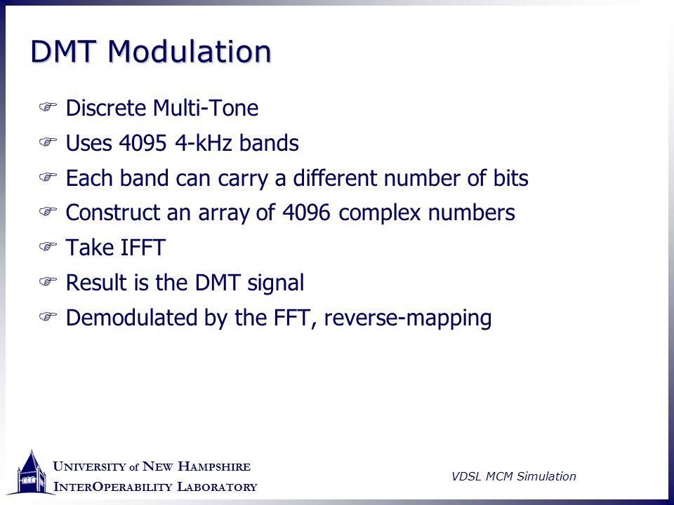 U NIVERSITY of N EW H AMPSHIRE I NTER O PERABILITY L ABORATORY VDSL MCM Simulation DMT Modulation  Discrete Multi-Tone  Uses 4095 4-kHz bands  Each