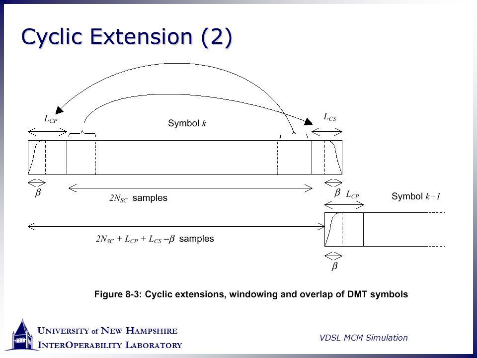 U NIVERSITY of N EW H AMPSHIRE I NTER O PERABILITY L ABORATORY VDSL MCM Simulation Cyclic Extension (2)