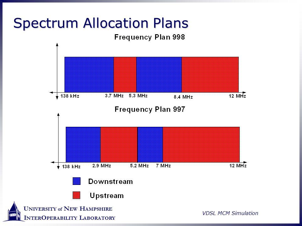 U NIVERSITY of N EW H AMPSHIRE I NTER O PERABILITY L ABORATORY VDSL MCM Simulation Spectrum Allocation Plans