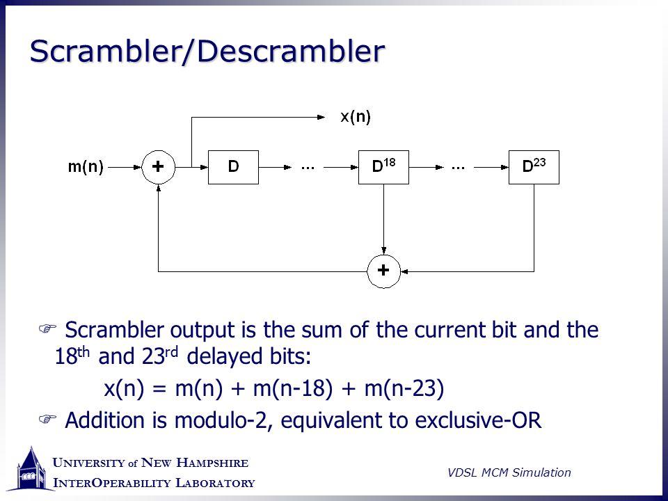 U NIVERSITY of N EW H AMPSHIRE I NTER O PERABILITY L ABORATORY VDSL MCM Simulation Scrambler/DescramblerScrambler/Descrambler  Scrambler output is th