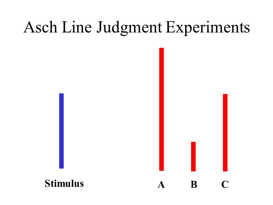 ABC Stimulus Asch Line Judgment Experiments
