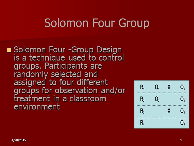 4/28/20153 Solomon Four Group Solomon Four -Group Design is a technique used to control groups. Participants are randomly selected and assigned to fou