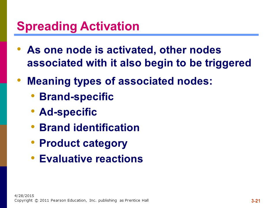 3-21 4/28/2015 Copyright © 2011 Pearson Education, Inc. publishing as Prentice Hall Spreading Activation As one node is activated, other nodes associa