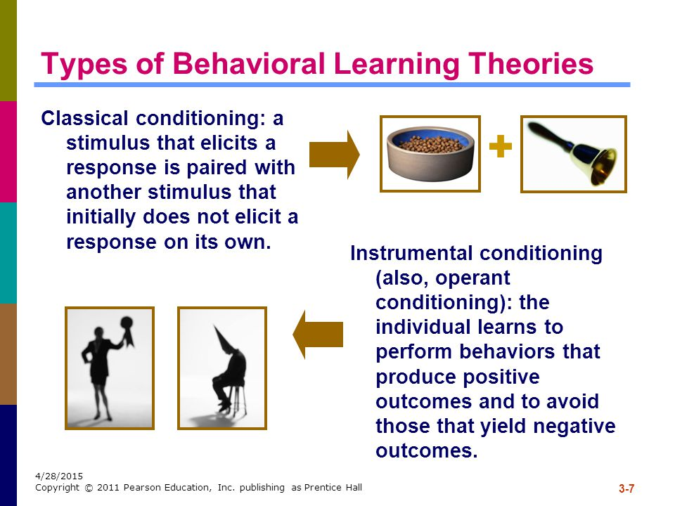 3-7 4/28/2015 Copyright © 2011 Pearson Education, Inc. publishing as Prentice Hall Types of Behavioral Learning Theories Classical conditioning: a sti