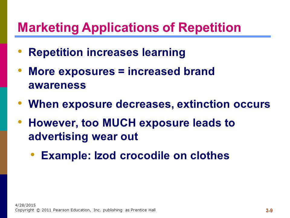 3-9 4/28/2015 Copyright © 2011 Pearson Education, Inc. publishing as Prentice Hall Marketing Applications of Repetition Repetition increases learning