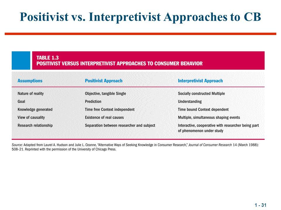 1 - 31 Positivist vs. Interpretivist Approaches to CB