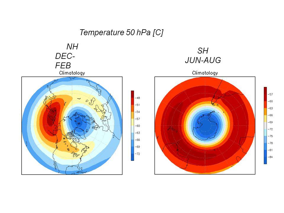 Temperature 50 hPa [C] SH JUN-AUG NH DEC- FEB