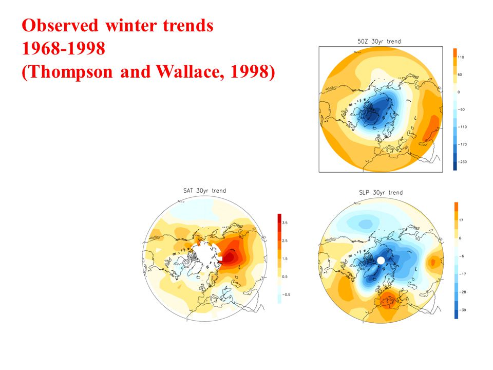 Observed winter trends 1968-1998 (Thompson and Wallace, 1998)