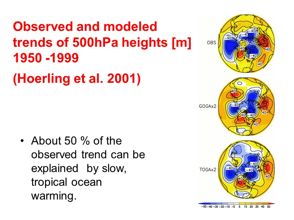 Observed and modeled trends of 500hPa heights [m] 1950 -1999 (Hoerling et al.