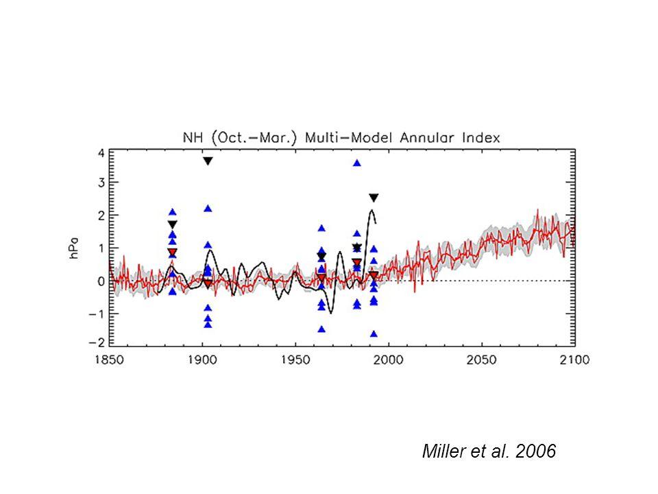 Miller et al. 2006