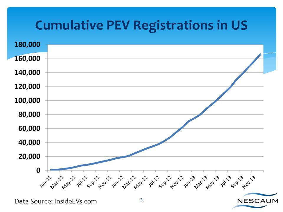 4 Cumulative PEV Registrations in New Jersey Data Source: R.L. Polk, Co.