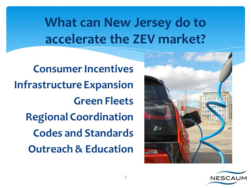 Incentives  Sales tax exemption Consider extending to PHEVs  HOV lane access  Point-of-sale rebate  Income tax credit  Public parking  Time-Of-Use electricity pricing  Exempt EVs from special fees in the absence of VMT- based taxation 8 What can New Jersey do to accelerate the ZEV market?