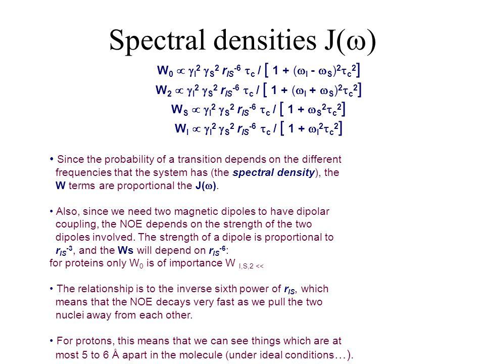 Spectral densities J(  ) W 0   I 2  S 2 r IS -6  c / [ 1 + (  I -  S ) 2  c 2 ] W 2   I 2  S 2 r IS -6  c / [ 1 + (  I +  S ) 2  c 2 ]