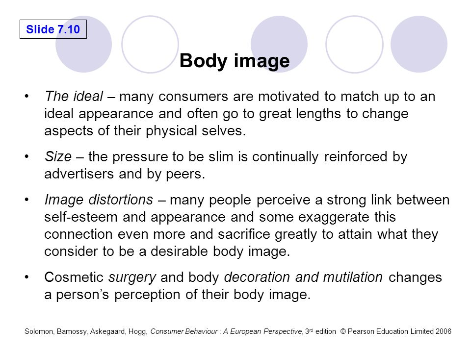 Slide 7.10 Solomon, Bamossy, Askegaard, Hogg, Consumer Behaviour : A European Perspective, 3 rd edition © Pearson Education Limited 2006 The ideal – many consumers are motivated to match up to an ideal appearance and often go to great lengths to change aspects of their physical selves.