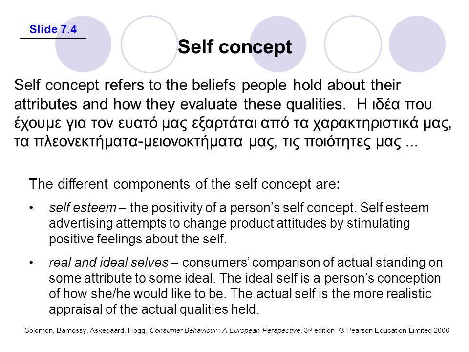 Slide 7.4 Solomon, Bamossy, Askegaard, Hogg, Consumer Behaviour : A European Perspective, 3 rd edition © Pearson Education Limited 2006 The different components of the self concept are: self esteem – the positivity of a person's self concept.