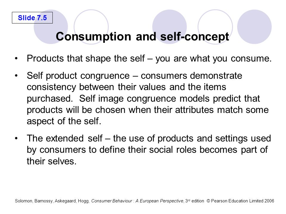 Slide 7.6 Solomon, Bamossy, Askegaard, Hogg, Consumer Behaviour : A European Perspective, 3 rd edition © Pearson Education Limited 2006 Individual level – inclusion of many personal possessions in self definition, e.g.