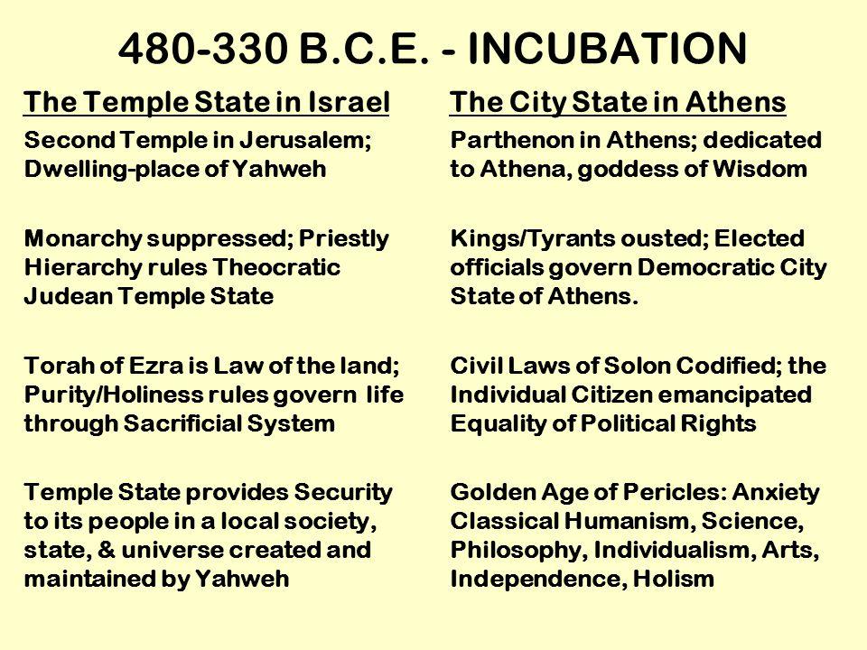 480-330 B.C.E.