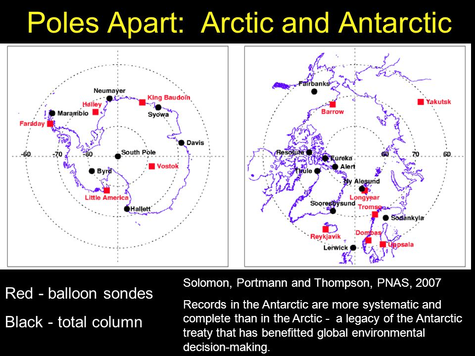 Poles Apart: Arctic and Antarctic Solomon, Portmann and Thompson, PNAS, 2007 Records in the Antarctic are more systematic and complete than in the Arctic - a legacy of the Antarctic treaty that has benefitted global environmental decision-making.