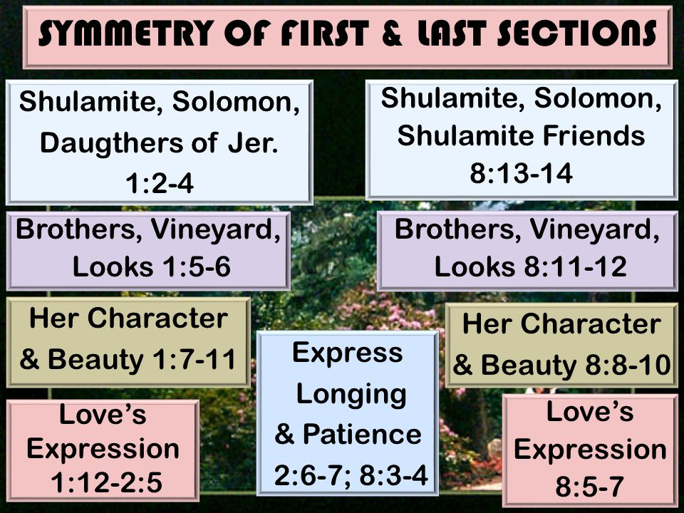 40 SYMMETRY OF FIRST & LAST SECTIONS Shulamite, Solomon, Daugthers of Jer.