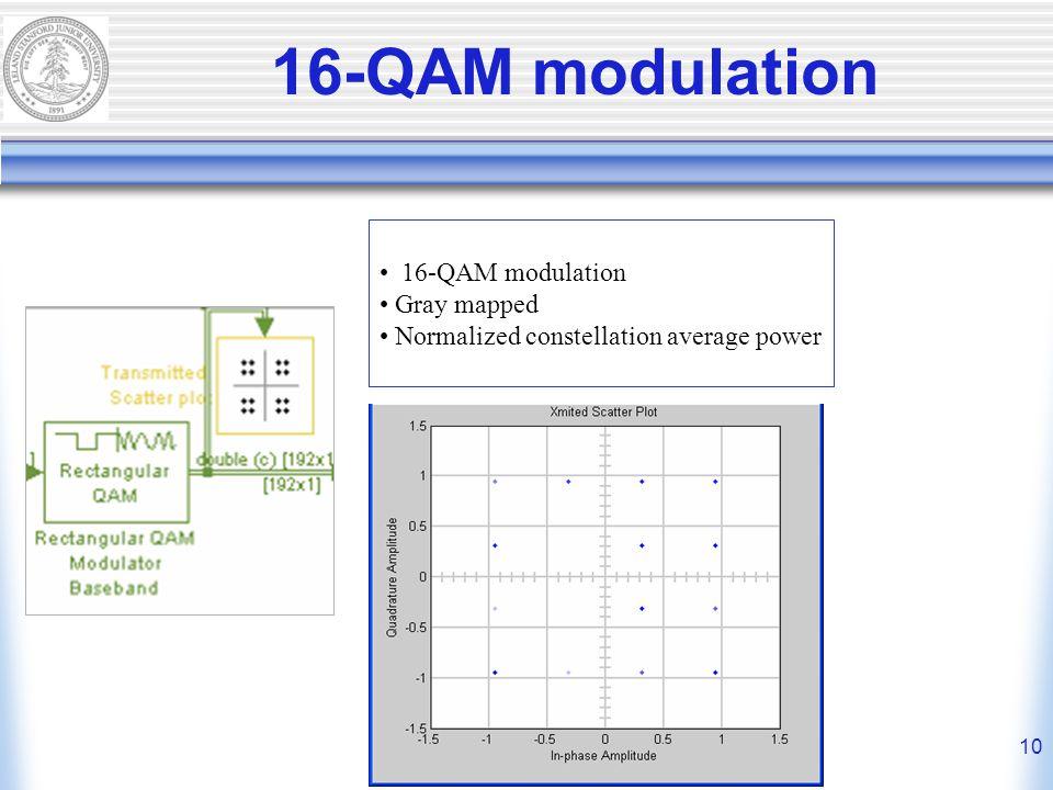 10 16-QAM modulation Gray mapped Normalized constellation average power