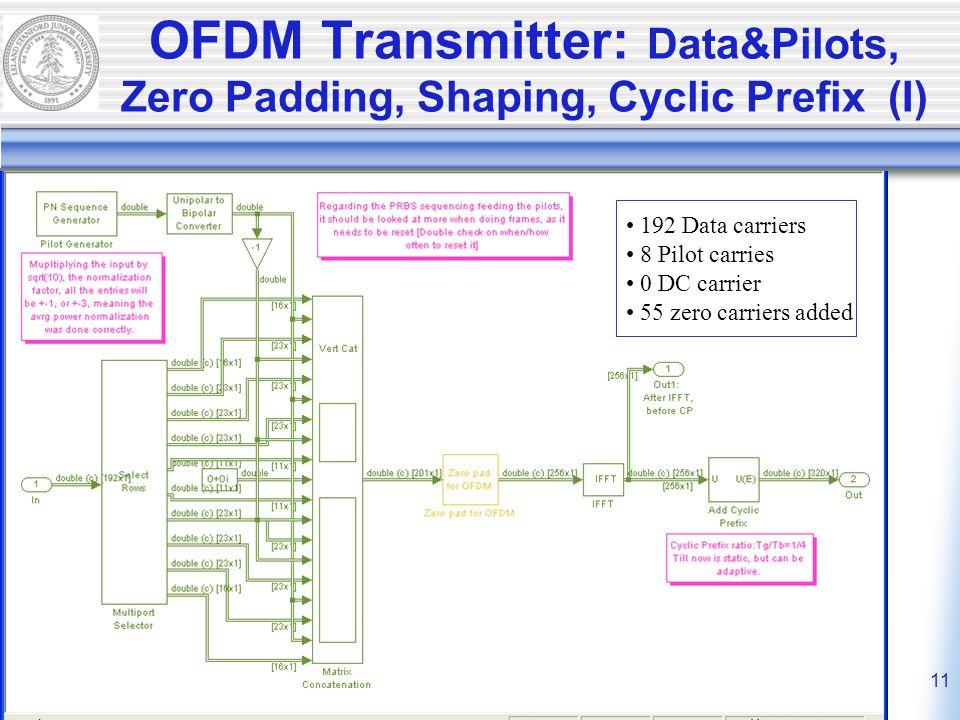11 OFDM Transmitter: Data&Pilots, Zero Padding, Shaping, Cyclic Prefix (I) 192 Data carriers 8 Pilot carries 0 DC carrier 55 zero carriers added