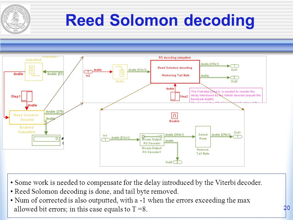20 Reed Solomon decoding Some work is needed to compensate for the delay introduced by the Viterbi decoder.