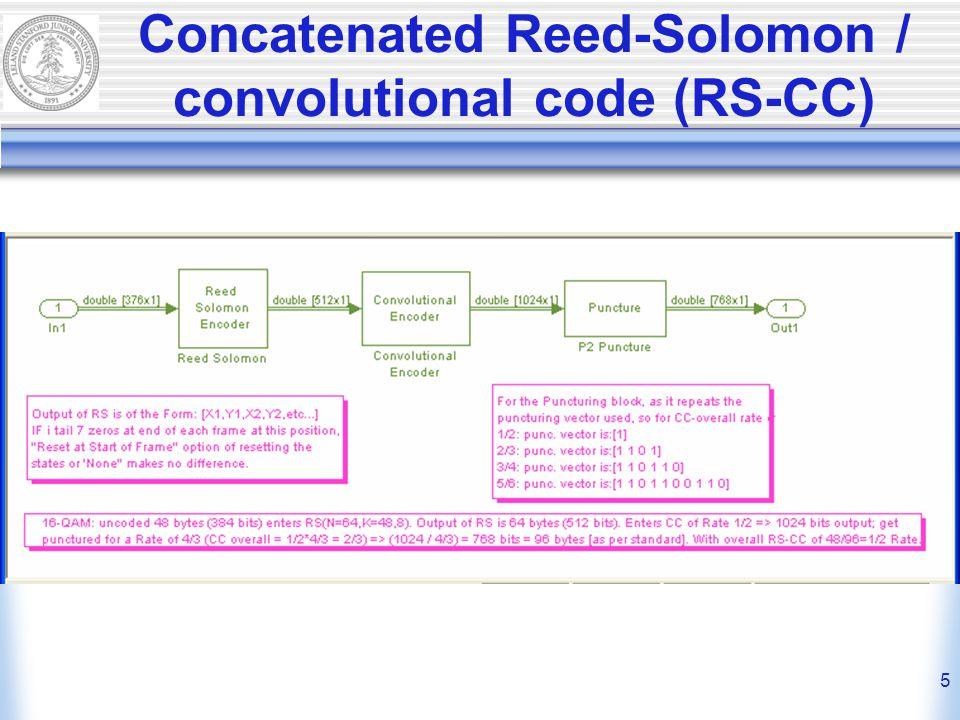 5 Concatenated Reed-Solomon / convolutional code (RS-CC)
