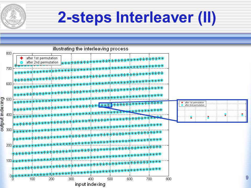 9 2-steps Interleaver (II)