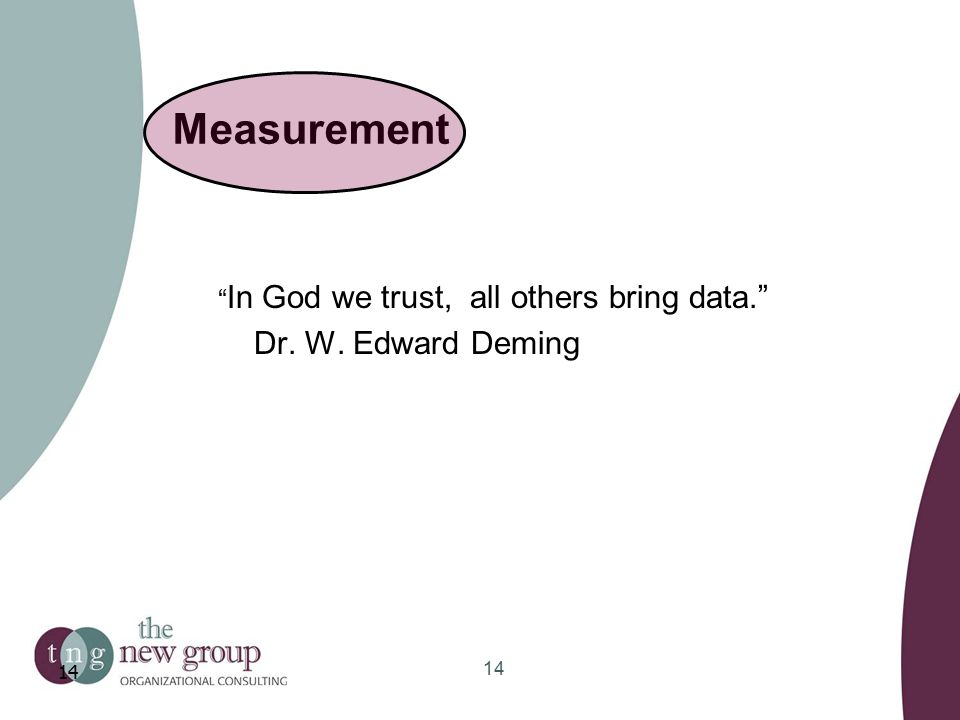 Measurement In God we trust, all others bring data. Dr. W. Edward Deming 14