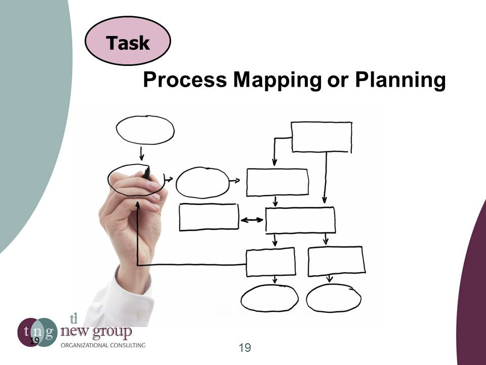 Process Mapping or Planning Task 19