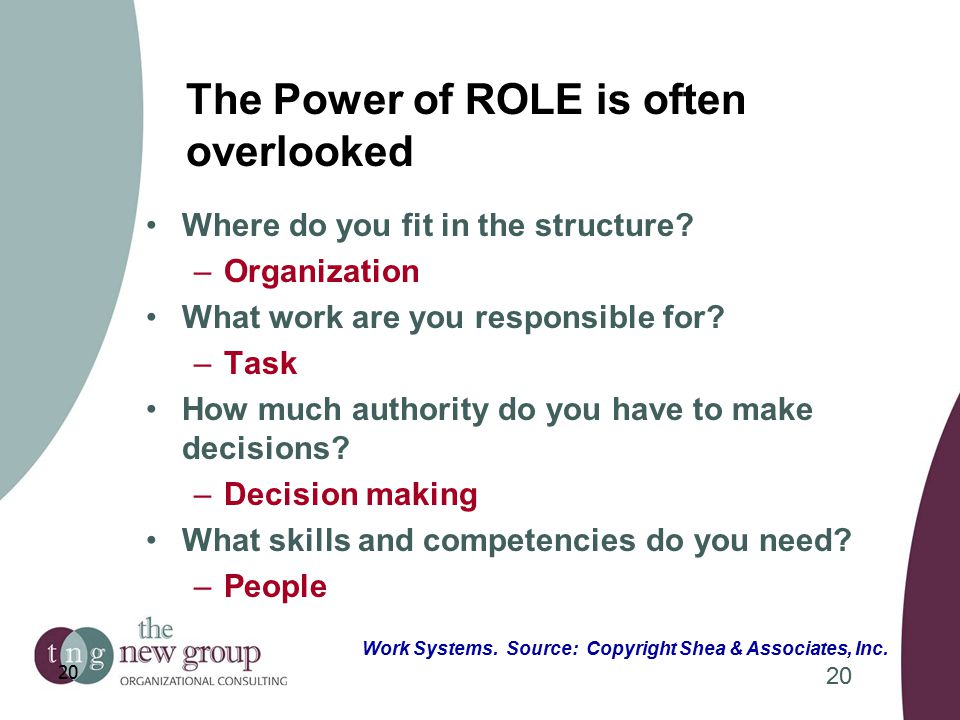 The Power of ROLE is often overlooked Where do you fit in the structure.
