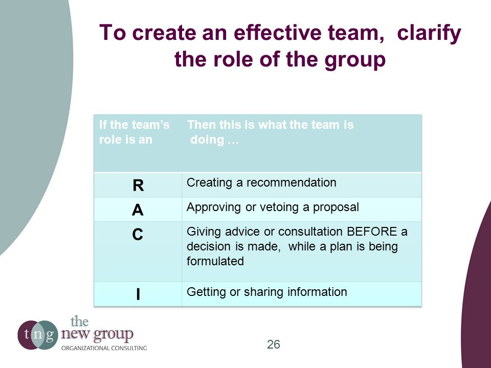 To create an effective team, clarify the role of the group 26
