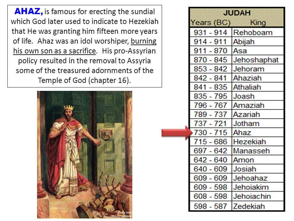 AHAZ, is famous for erecting the sundial which God later used to indicate to Hezekiah that He was granting him fifteen more years of life.