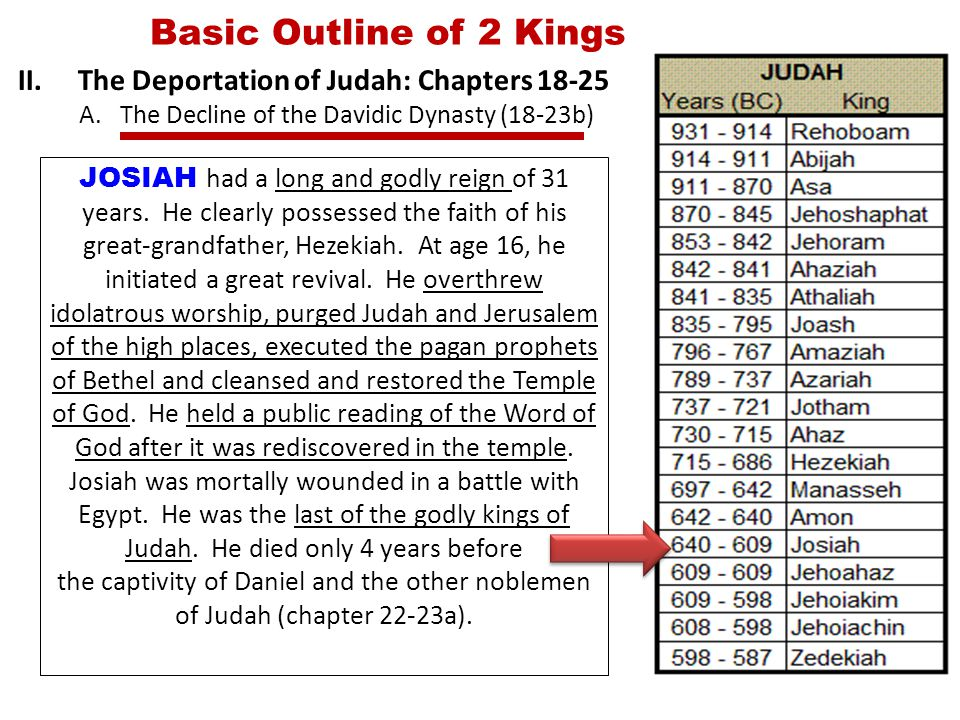 Basic Outline of 2 Kings II.The Deportation of Judah: Chapters 18-25 A.The Decline of the Davidic Dynasty (18-23b) JOSIAH had a long and godly reign of 31 years.