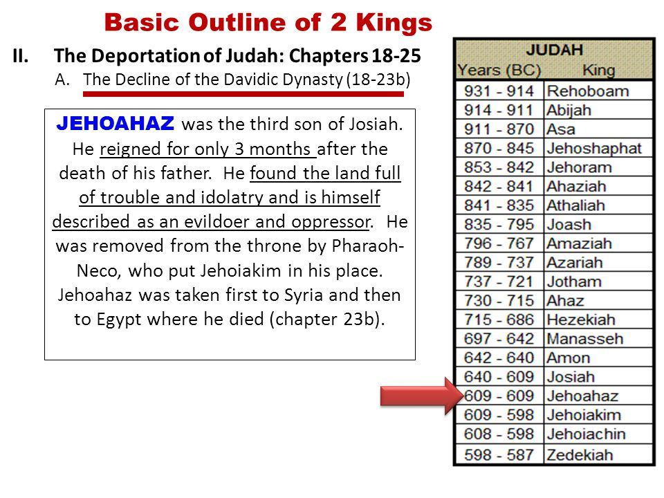 Basic Outline of 2 Kings II.The Deportation of Judah: Chapters 18-25 A.The Decline of the Davidic Dynasty (18-23b) JEHOAHAZ was the third son of Josiah.
