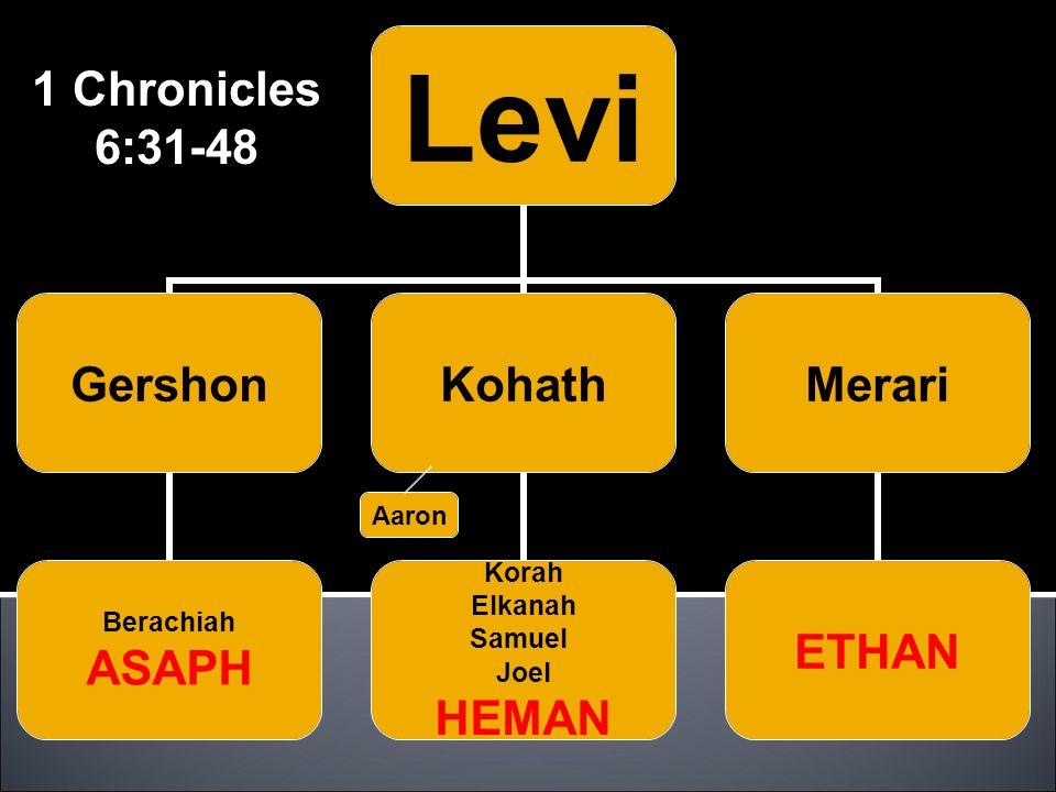 Aaron 1 Chronicles 6:31-48