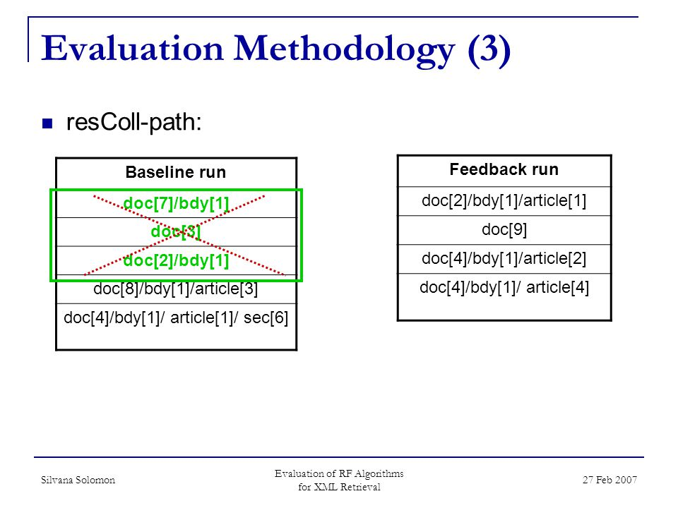 Silvana Solomon Evaluation of RF Algorithms for XML Retrieval 27 Feb 2007 Evaluation Methodology (3) Baseline run doc[7]/bdy[1] doc[3] doc[2]/bdy[1] doc[8]/bdy[1]/article[3] doc[4]/bdy[1]/ article[1]/ sec[6] Feedback run doc[2]/bdy[1]/article[1] doc[9] doc[4]/bdy[1]/article[2] doc[4]/bdy[1]/ article[4] resColl-path: