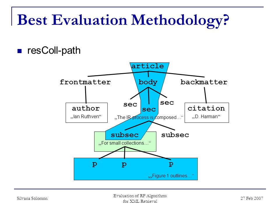 Silvana Solomon Evaluation of RF Algorithms for XML Retrieval 27 Feb 2007 Best Evaluation Methodology.