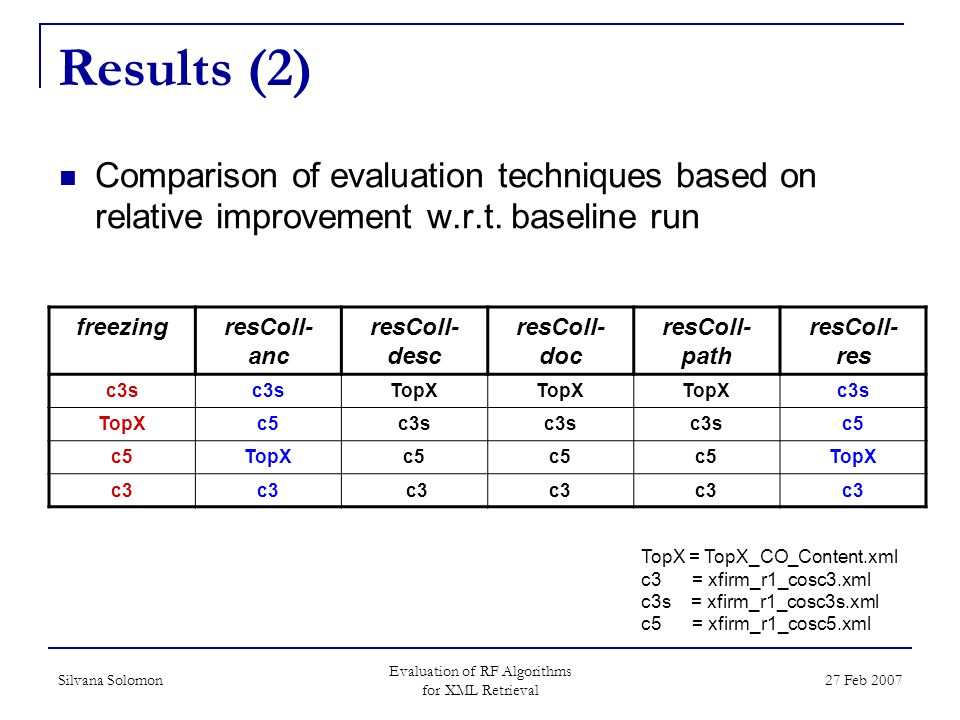Silvana Solomon Evaluation of RF Algorithms for XML Retrieval 27 Feb 2007 Results (2) Comparison of evaluation techniques based on relative improvement w.r.t.