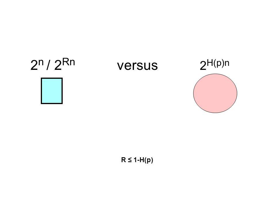 2 n / 2 Rn versus 2 H(p)n R ≤ 1-H(p)