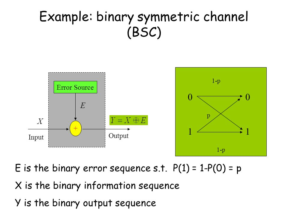 Example: binary symmetric channel (BSC) Error Source + E X Output Input E is the binary error sequence s.t.